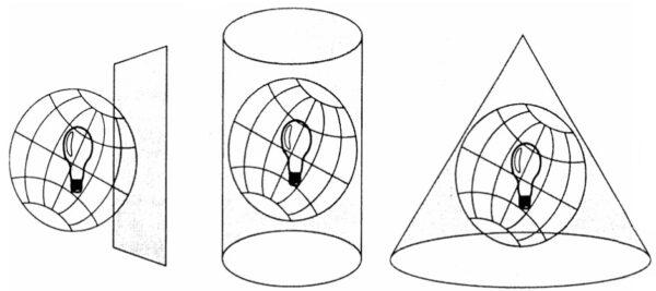 Картографические проекции