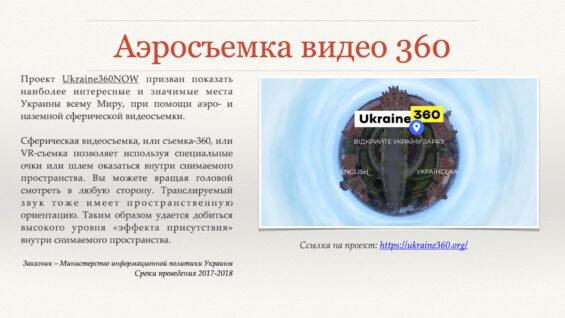 Повітряна зйомка відео 360